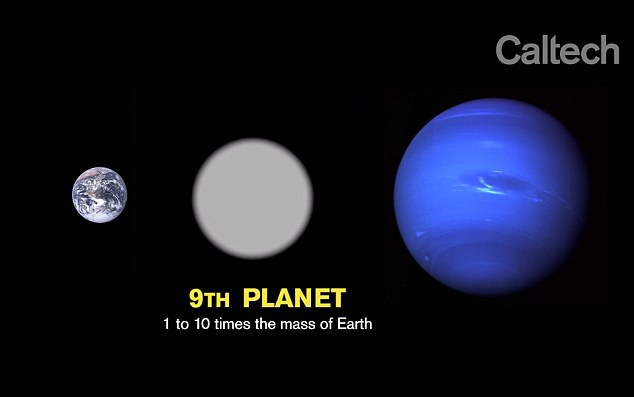 9th planet